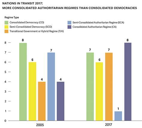 Semestrul european 2017: raport de țară pentru România - DeBizz