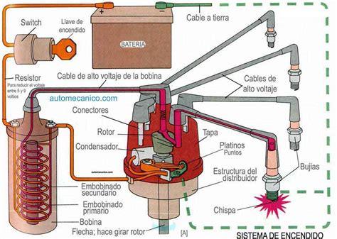 mec 225 nica automotriz mechanicswordpress p 225 2