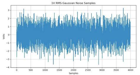 toms circuits reducing random noise  analog circuits tempo