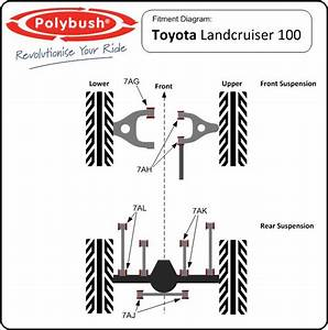 Land Cruiser 100 Series - Toyota
