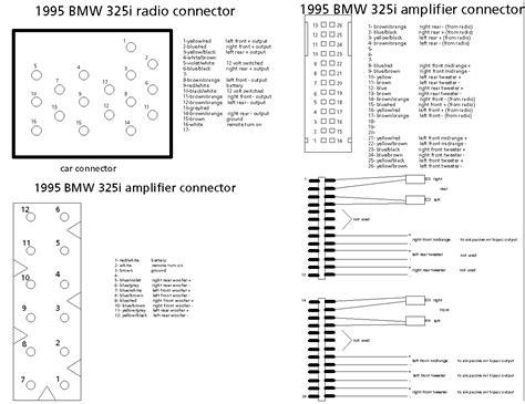 95 Bmw 318i Fuse Box Diagram by Bmw 318i Wiring Diagram Stereo Wiring Diagram