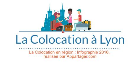 Carte Des Colocs by Carte Des Colocs Lyon The Best Cart