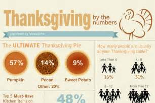 thanksgiving quotes for co workers quotesgram
