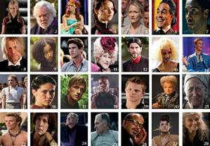 Hunger Games Character Names