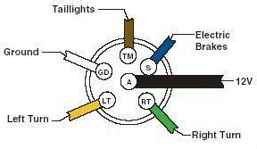 How Wire The Lights Brakes For Your Vehicle Trailer