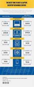Infographic Design: VIsme Introduces 20+ New Comparison ...