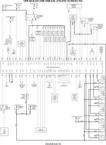 Dodge Dakota Stereo Wiring Diagram For The Sport