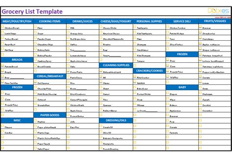 printable grocery list template grocery list template categorized dotxes