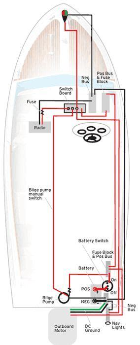 create your own boat wiring diagram from boatus small boat ideas boat wiring boat