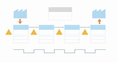Stream Value Mapping Template Software Example Delivery