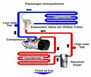 118 Best Diagrams For Car Repairs Images On Pinterest
