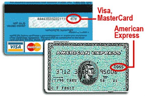 Credit card insider receives compensation from some credit card issuers as a credit card number is the string of numeric digits that identifies the credit card. CVV Description