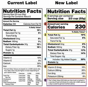 Fda Versus Michelle Obama  The Curious Battle Over The Nutrition Label