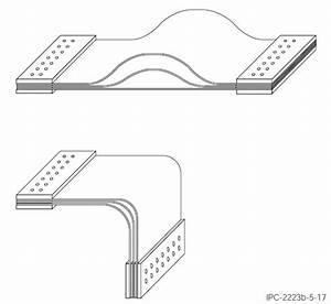blog ruminating rigid flex part 5 With flexible circuit