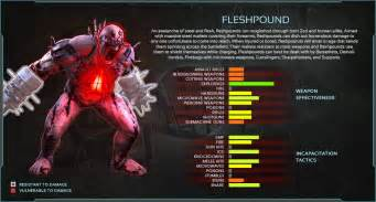killing floor 2 trophy guide road map