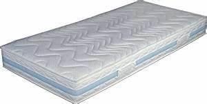 Tonnentaschenfederkern Matratze 1000 Pur Breckle : taschenfederkernmatratze breckle 1000 pur test zusammenfassung ~ A.2002-acura-tl-radio.info Haus und Dekorationen
