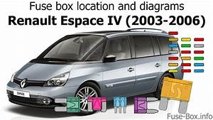 Fuse Box Location And Diagrams  Renault Espace Iv  2003