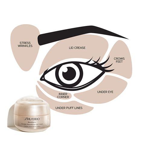 Wrinkle Smoothing Eye Cream – Benefiance   SHISEIDO