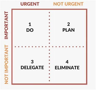 Matrix Urgent Important