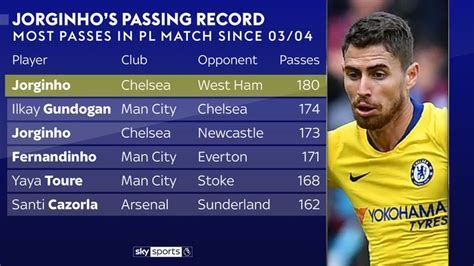 Arsenal And Chelsea Head To Head Record