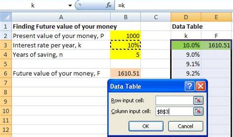what if analysis data table image gallery datatable 1 variable