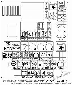 Fuse Box Diagram  U0026gt  Kia Carens  Rp  2014