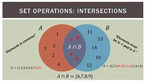 Finite Math  Venn Diagram Basics