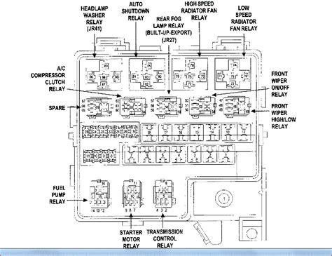 2005 Dodge Stratu Fuse Box by Fuse Box Diagram 2005 Dodge Stratus Auto Electrical