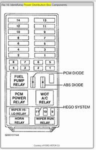 1997 Ford Explorer Fuse Box Diagram  Electrical Problem
