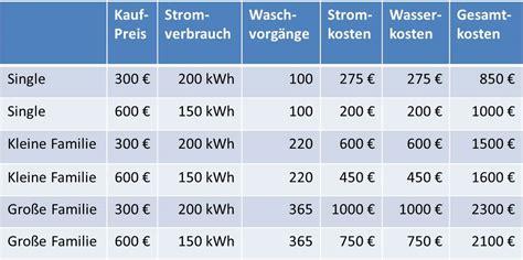 Waschmaschine Braucht Länger Als Angezeigt by Aeg L7fe86404 Waschmaschine Frontlader Sparsamer