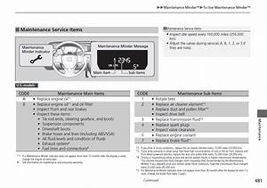 Honda Maintenance Code A1