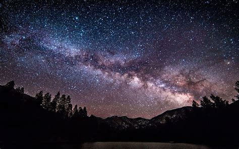 Aries Scientists Discover New Stars Milky Way