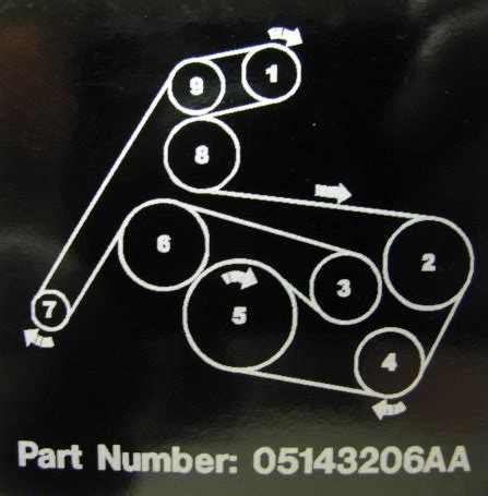 Srt6 Belt Diagram by Serpentine Belt Diagram Decal For The Engine