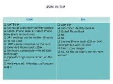 You can format the tf card in popular file systems like exfat, fat, or ntfs. What is the difference between SIM and USIM cards? - Quora