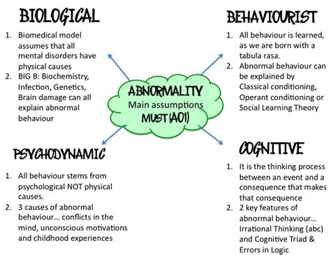 Explanations Of Abnormality