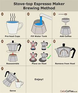 Diagram Of How To Brew Coffee Using A Stove