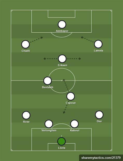 Tottenham team line up v Liverpool: new signing set for ...
