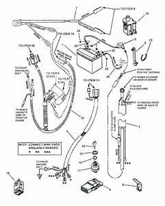 Snapper Mowers Parts Diagram  U2013 Better Stylish Decoration