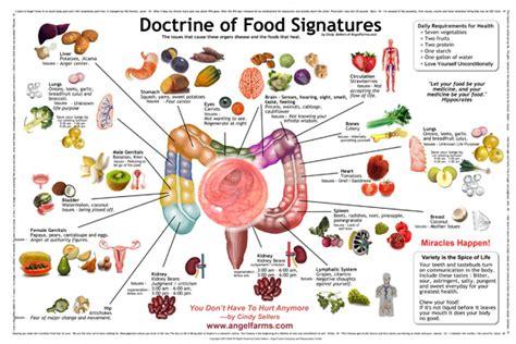cuisines signature the secret of the of signatures total health method