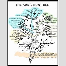 Pin By Grub On Drugs  Pinterest  Therapy, Recovery And