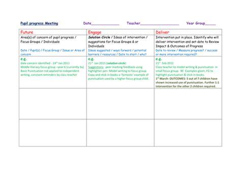 pupil progress meeting template  richt teaching