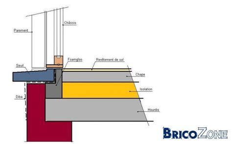 seuil porte fenetre niveau du sol de conception de maison