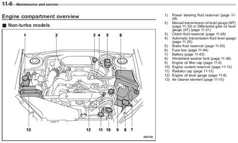 Forester Underhood Parts Subaru Owners
