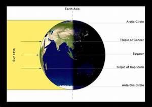 Chevy Equinox Diagrams
