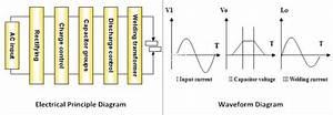 Inox Capacitor Discharge Projection Spot Welding Machine