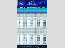 Rawalpindi Ramadan Calendar 2019 Timing timetable