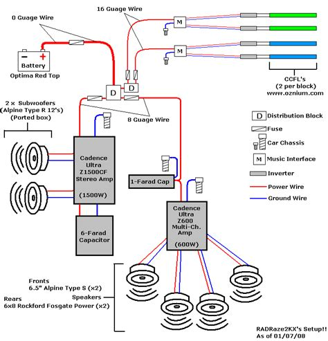 dorman 84944 8 wiring diagram