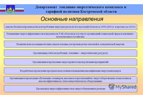 Анализ потребления энергоресурсов в муз гб №2