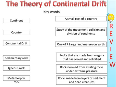 Continental Drift Lesson By Grayahha  Teaching Resources
