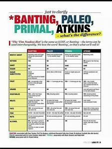Differences Paleo Vs Atkins